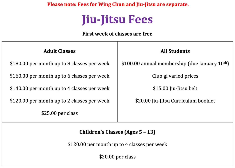 Wing Chun & Jiu-Jitsu Melbourne -Jiu-JitsuPricing2021